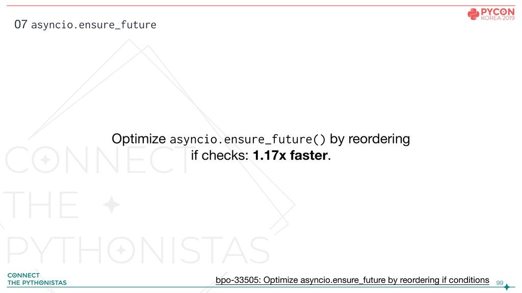 !99 bpo-33505: Optimize asyncio.ensure_future b...