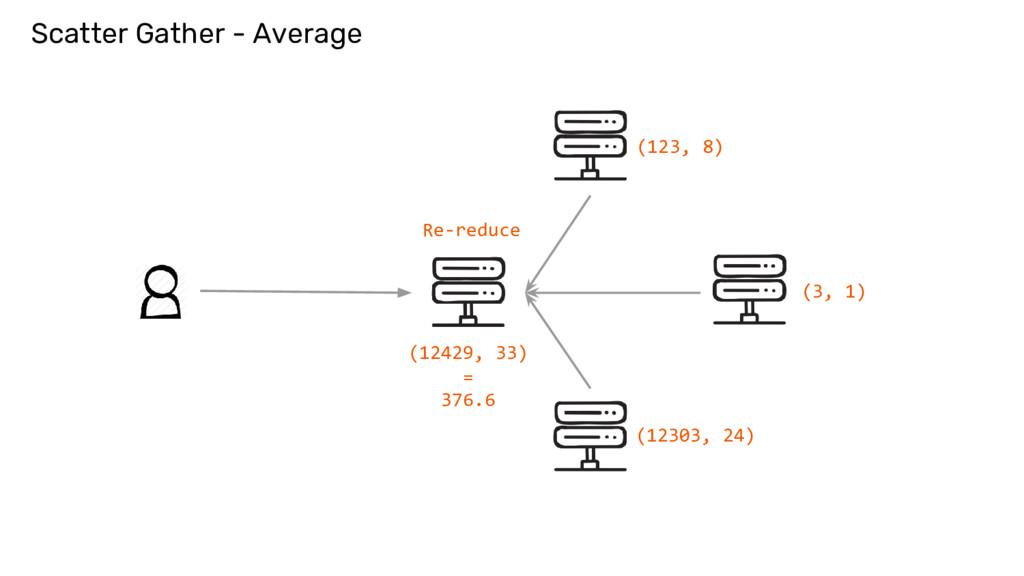 (123, 8) (3, 1) (12303, 24) Re-reduce (12429, 3...