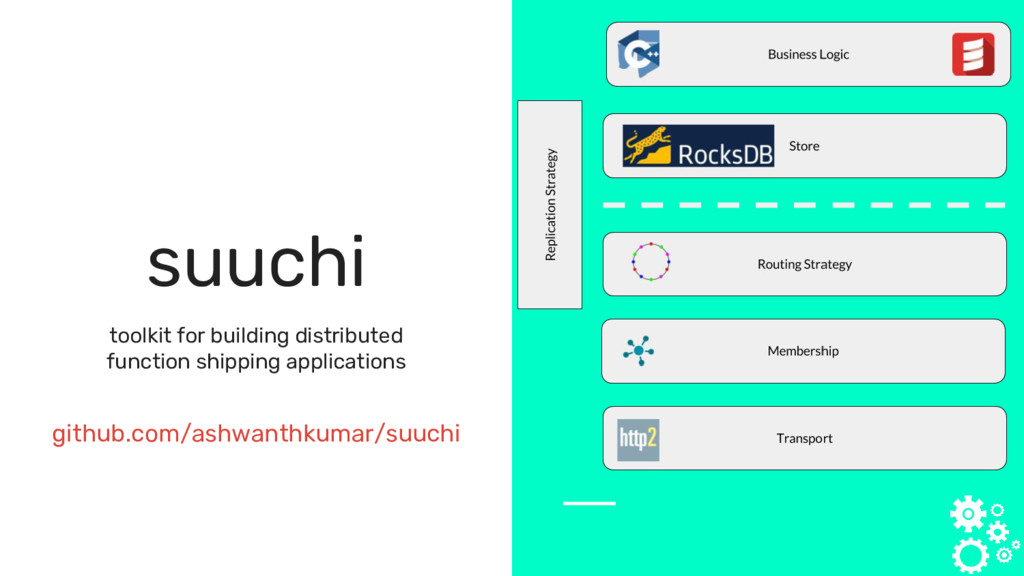 suuchi toolkit for building distributed functio...