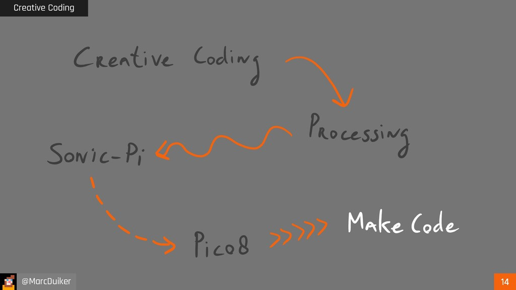 Creative Coding @MarcDuiker