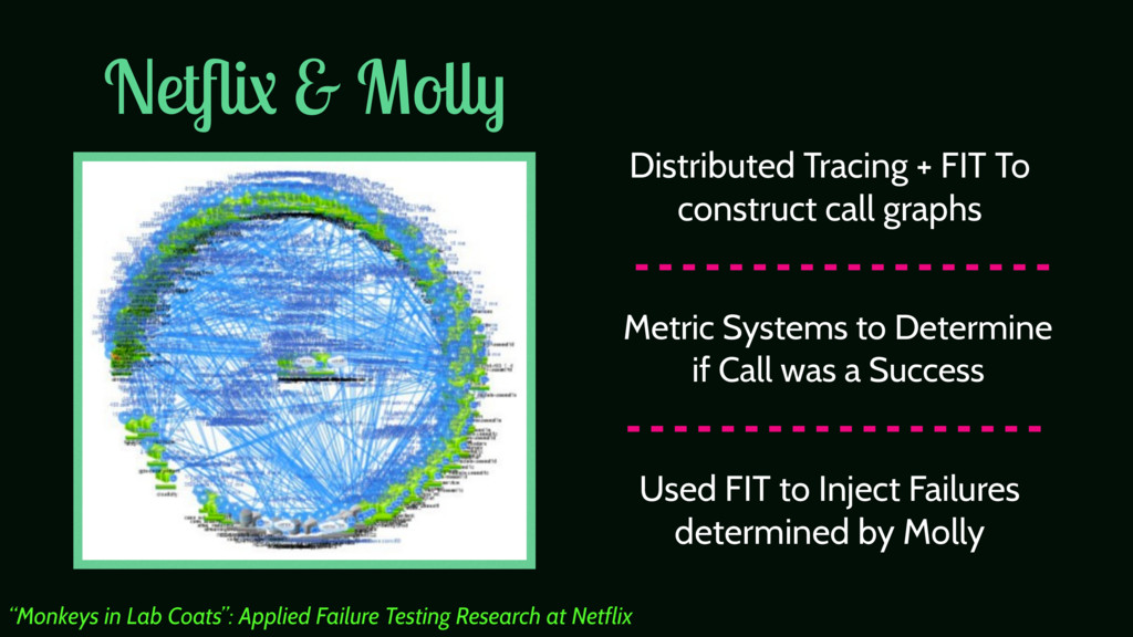 Netflix & Molly Distributed Tracing + FIT To con...
