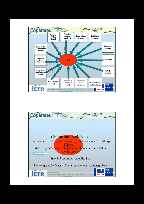 47 séminaire SCEE- 27 janvier 2005- Les techniq...