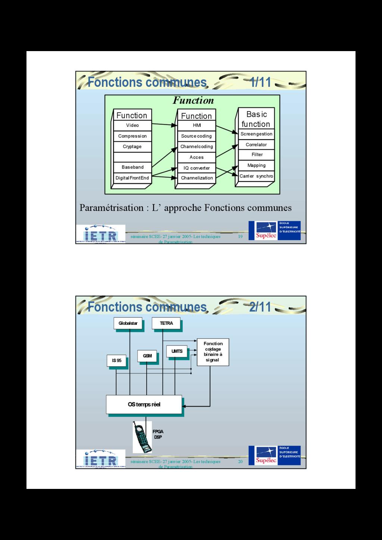 19 séminaire SCEE- 27 janvier 2005- Les techniq...