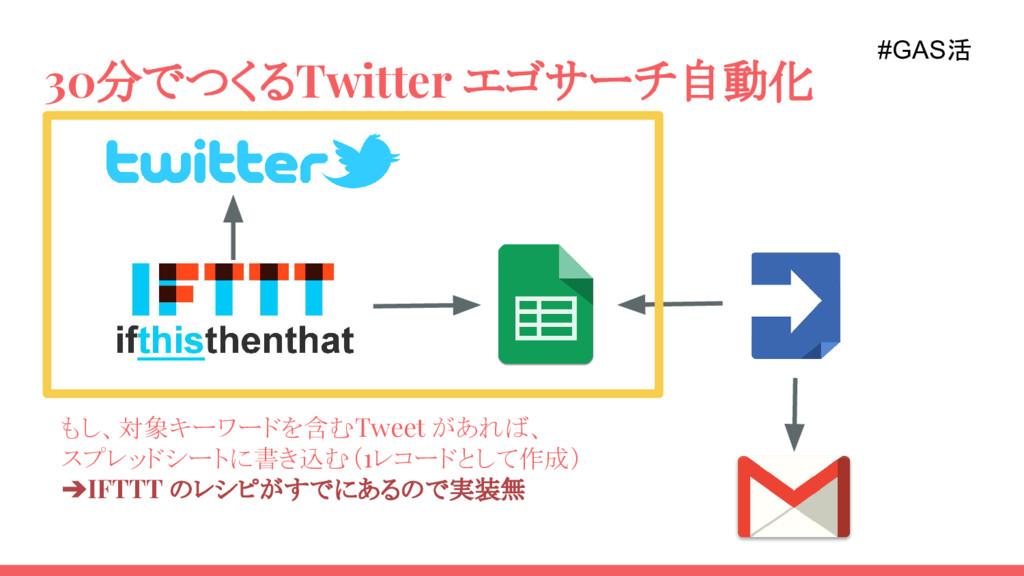30分でつくるTwitter エゴサーチ自動化 もし、対象キーワードを含むTweet があれば...