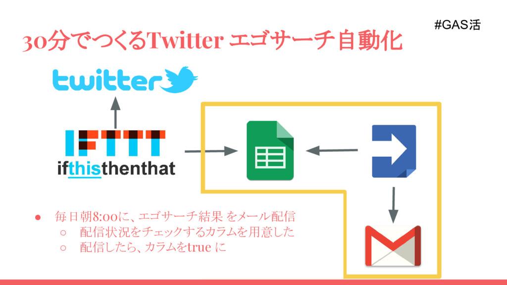 30分でつくるTwitter エゴサーチ自動化 ● 毎日朝8:00に、エゴサーチ結果 をメール...