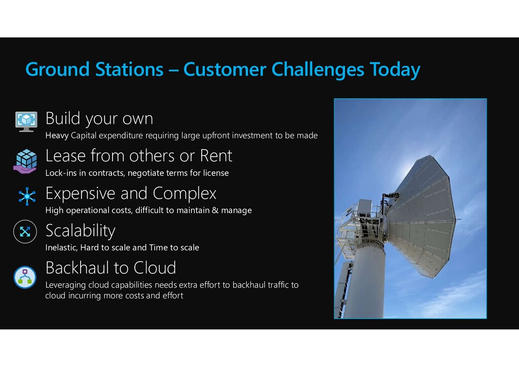 Ground Stations – Customer Challenges Today Bui...