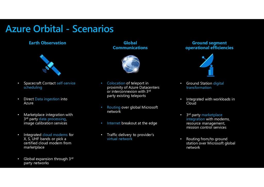Ground segment operational efficiencies Global ...