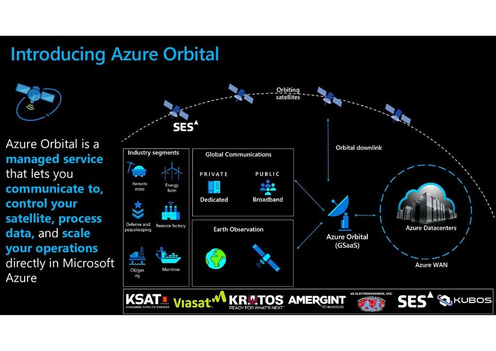 Introducing Azure Orbital Azure Orbital is a ma...