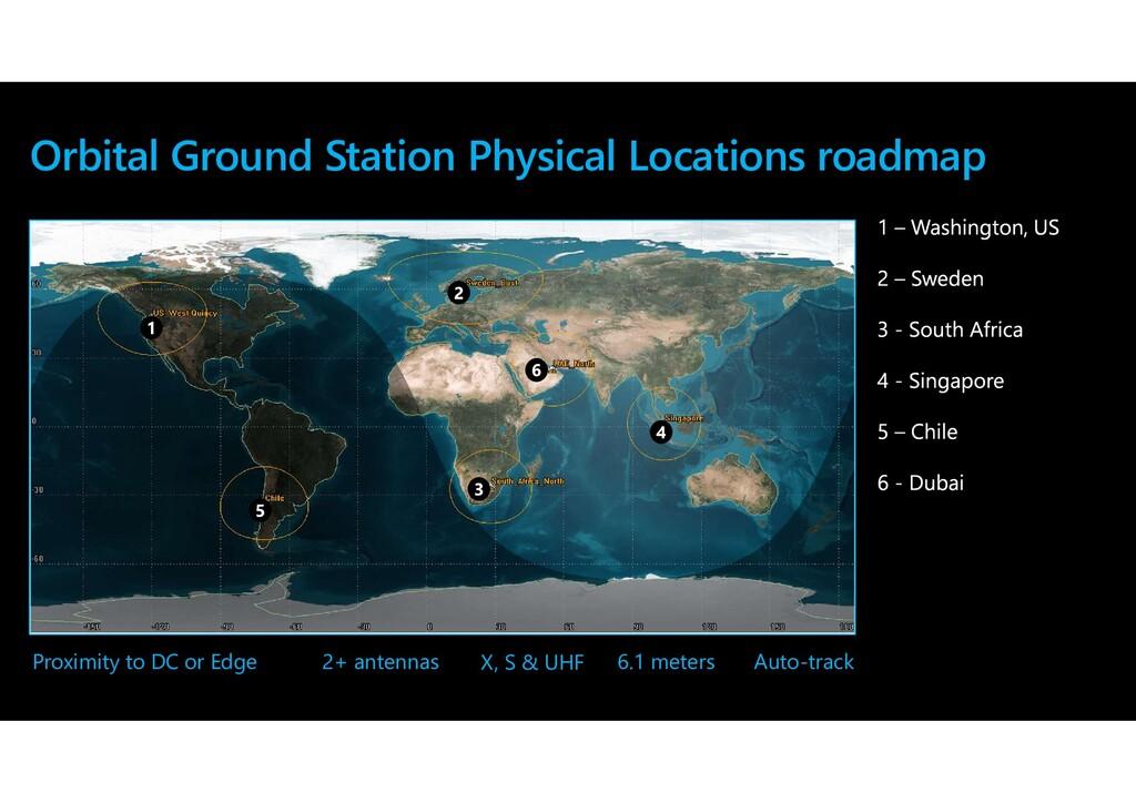 Orbital Ground Station Physical Locations roadm...