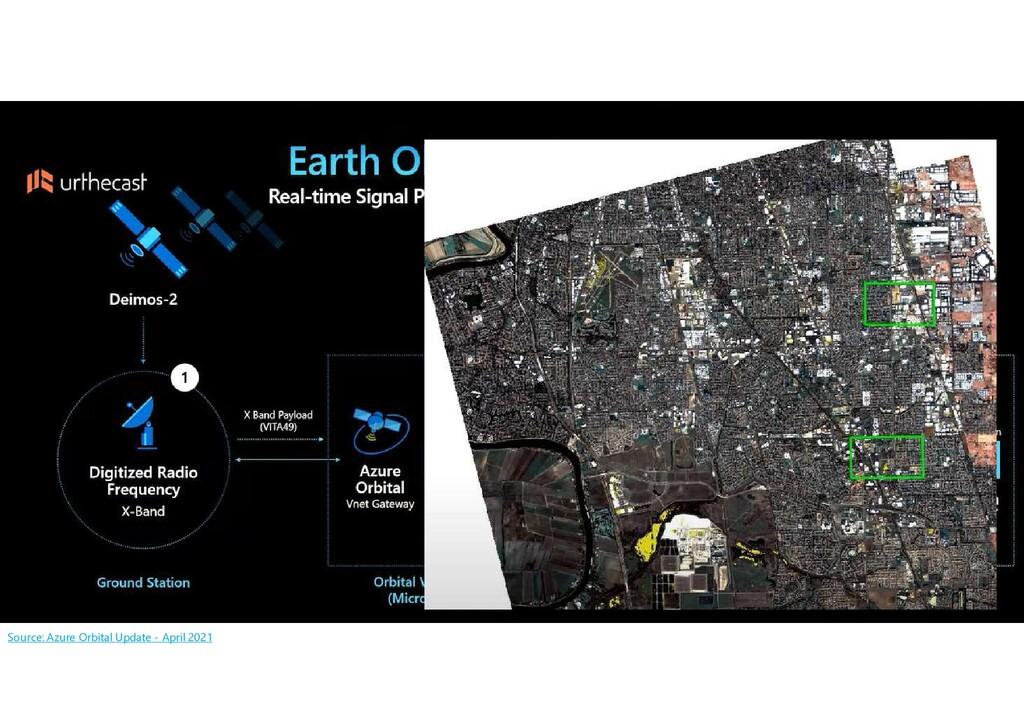 Source: Azure Orbital Update - April 2021