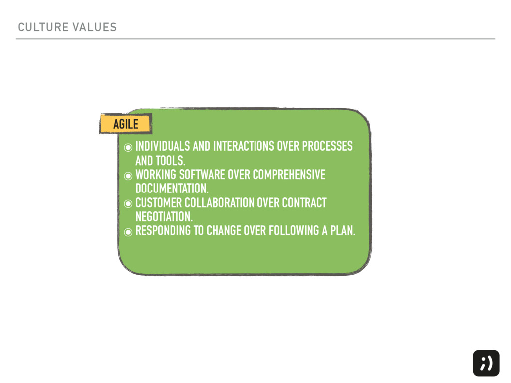 CULTURE VALUES ๏INDIVIDUALS AND INTERACTIONS OV...