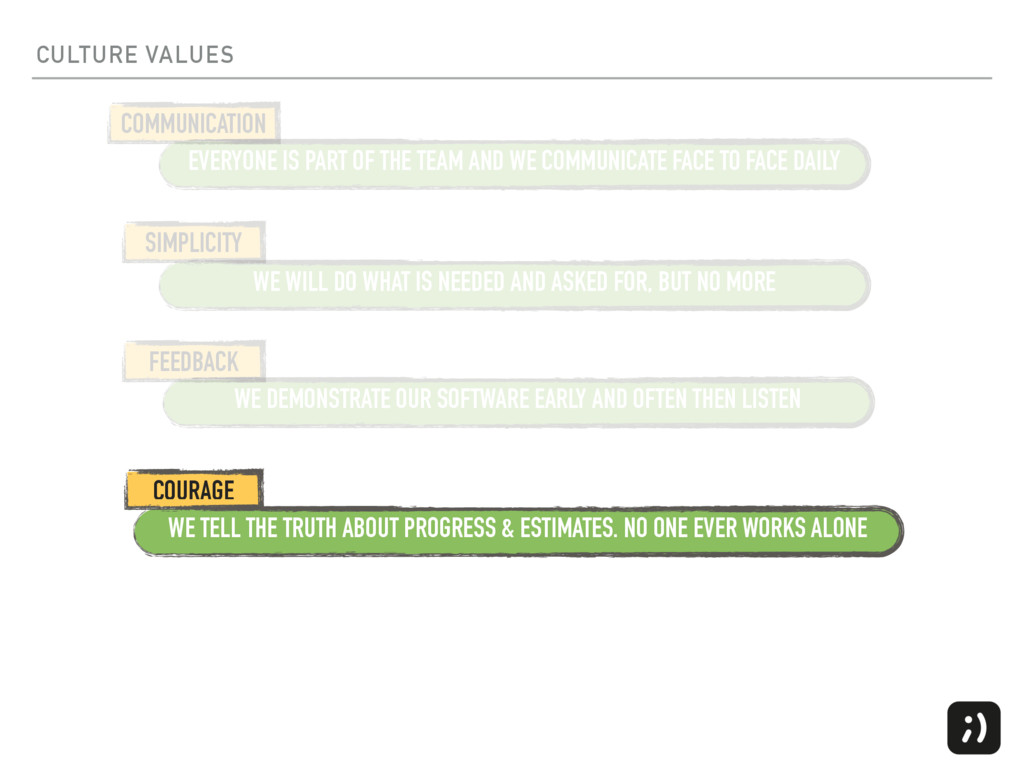 CULTURE VALUES EVERYONE IS PART OF THE TEAM AND...