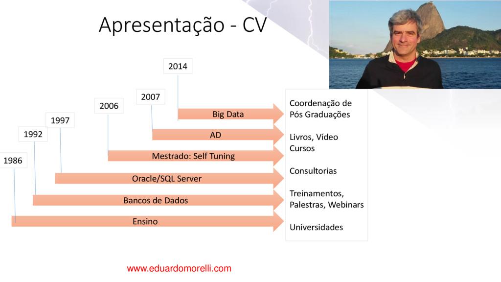 Apresentação - CV 1986 2007 2006 1997 2014 Big ...