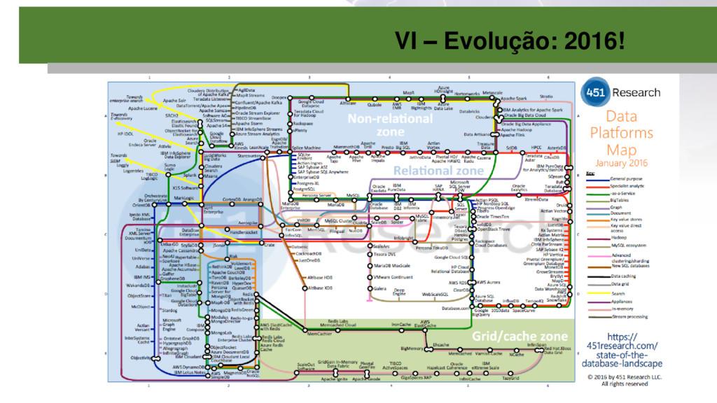 VI – Evolução: 2016!