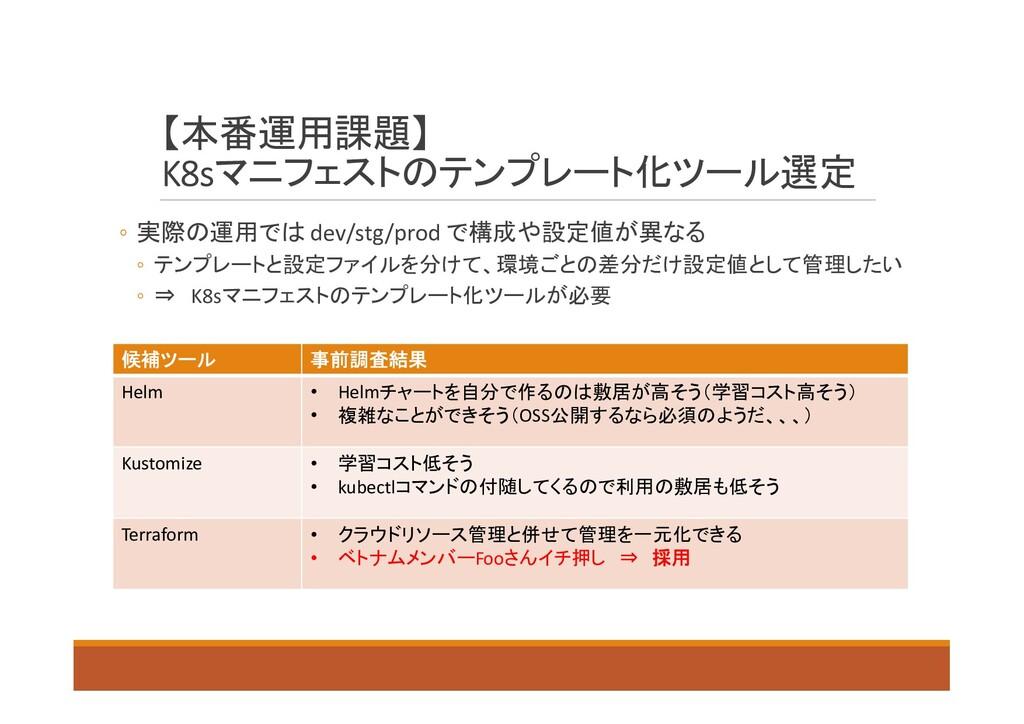 【本番運用課題】 K8sマニフェストのテンプレート化ツール選定 候補ツール 事前調査結果 He...
