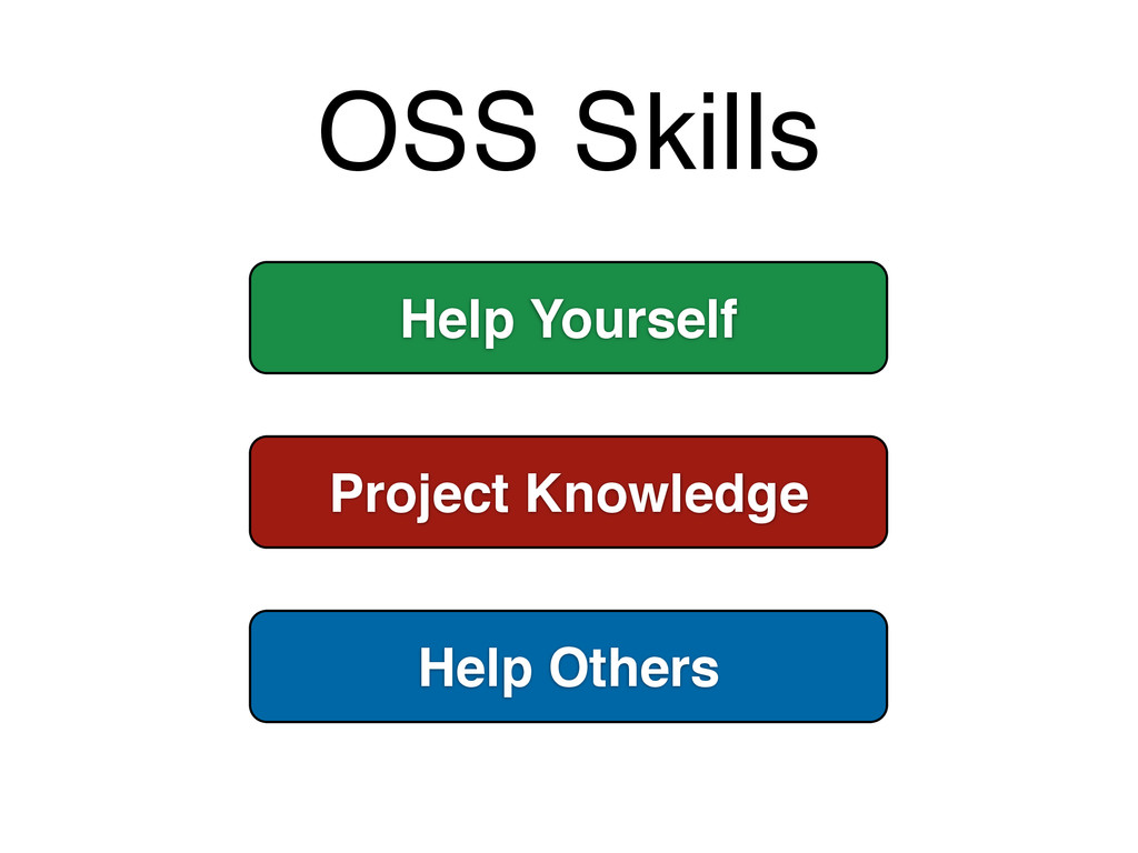 OSS Skills Project Knowledge Help Yourself Help...