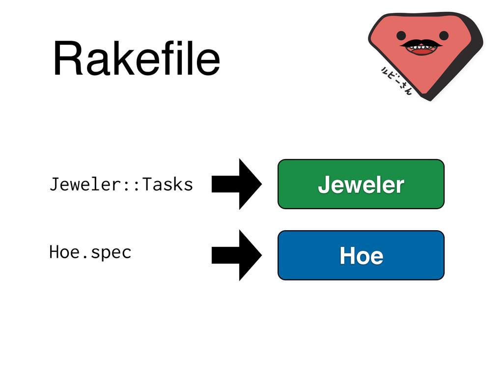 Rakefile Jeweler::Tasks Hoe.spec Jeweler Hoe