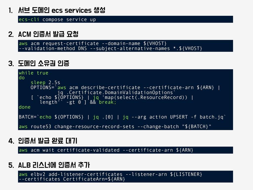 """""""-#ܻझցীੋૐࢲ୶о ecs-cli compose service up a..."""