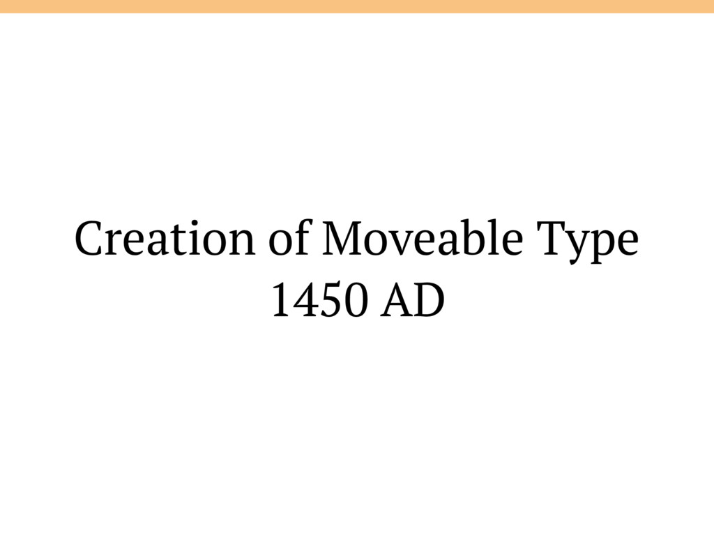 Creation of Moveable Type 1450 AD