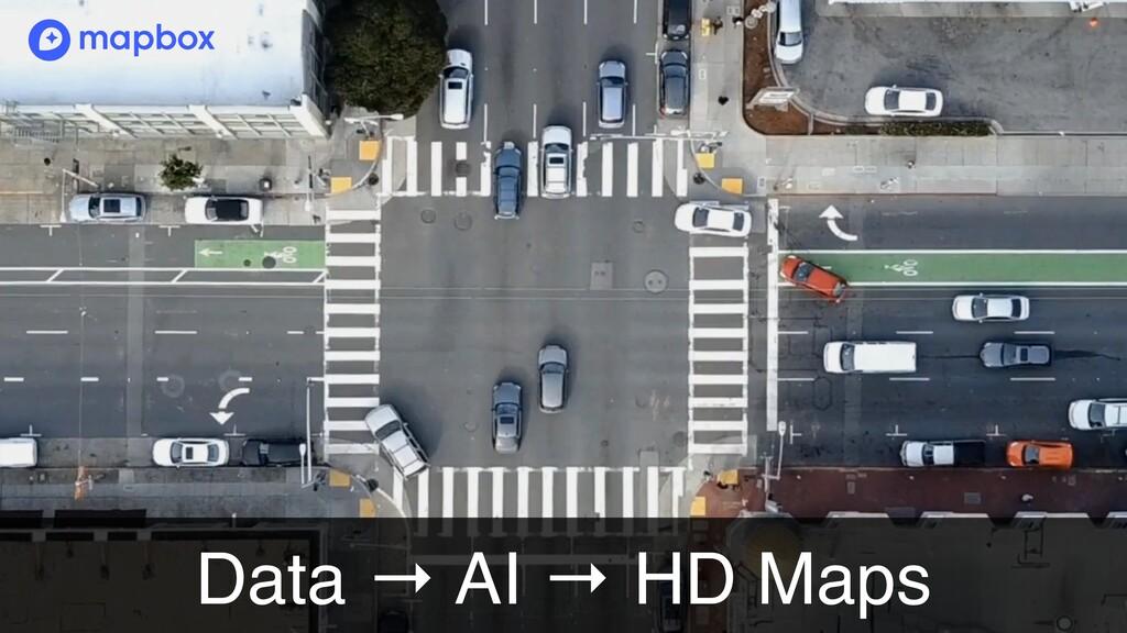 Data → AI → HD Maps