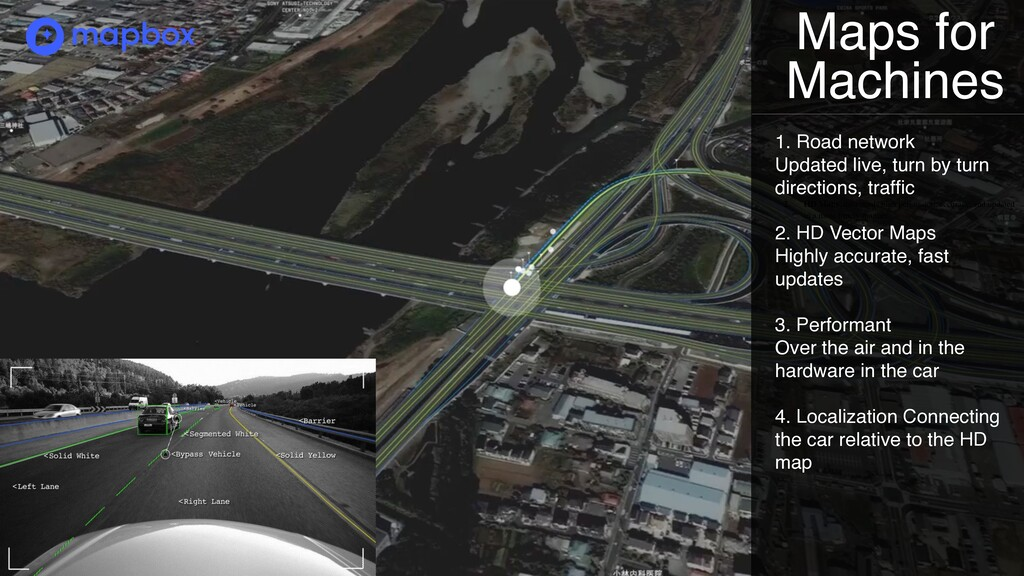 Maps for Machines 1. Road network Updated live,...