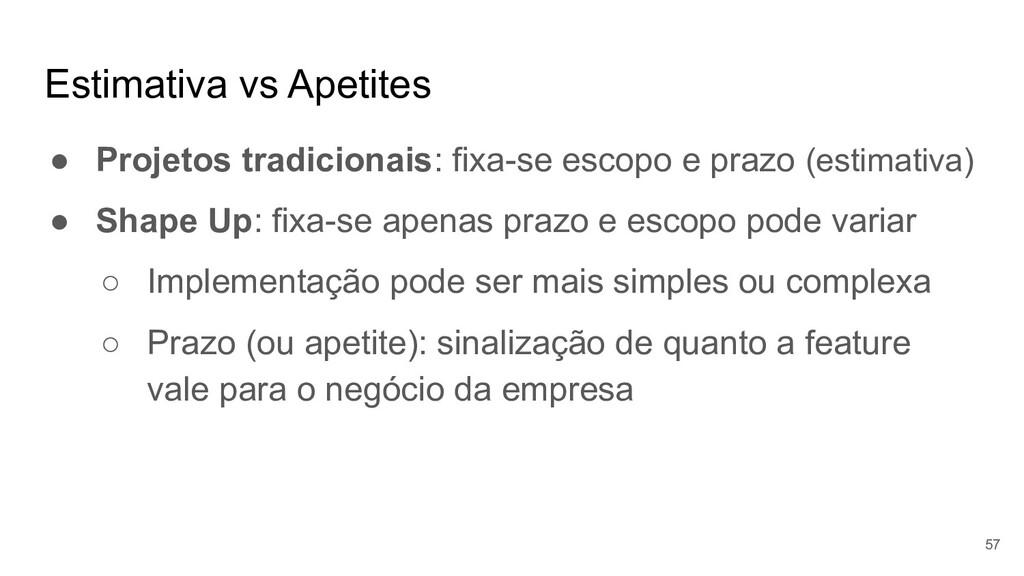 Estimativa vs Apetites ● Projetos tradicionais:...