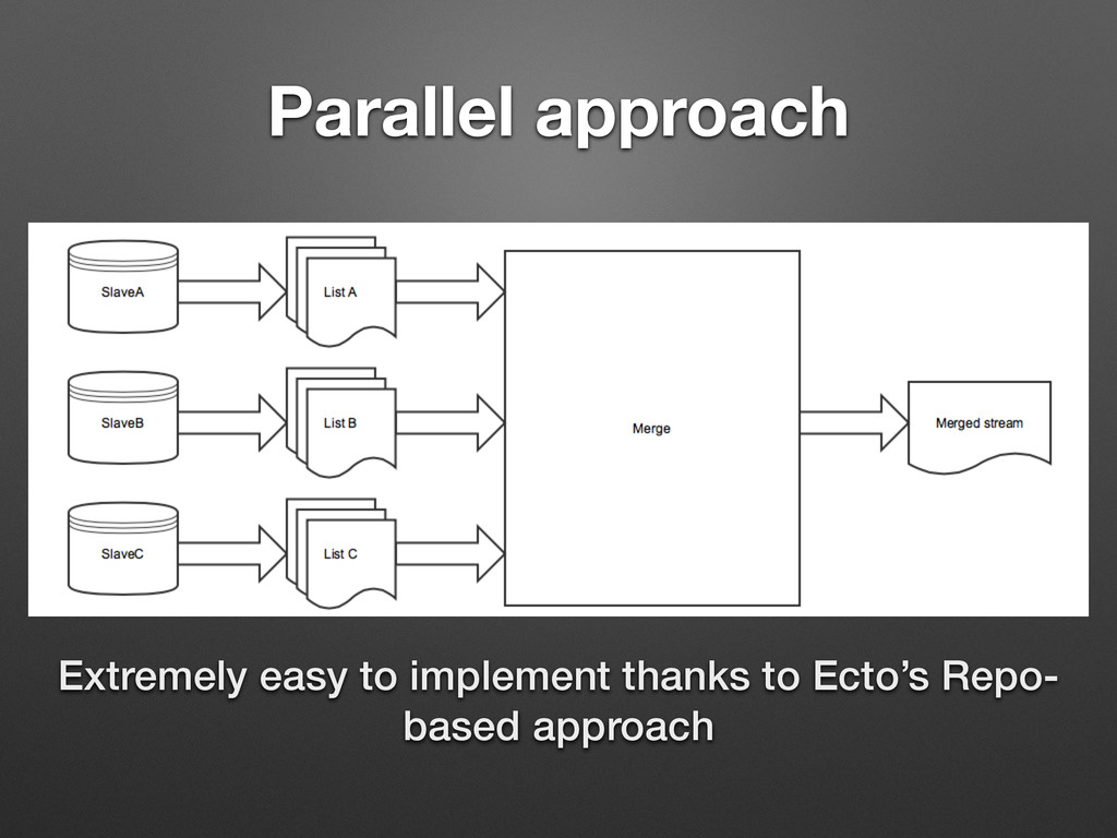Parallel approach Extremely easy to implement t...