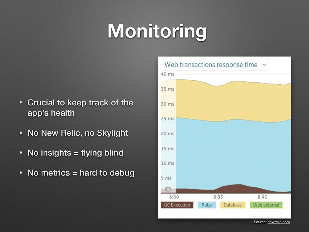 Monitoring • Crucial to keep track of the app's...