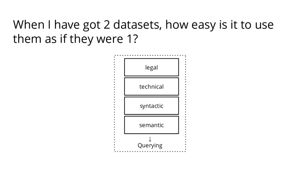 ↓ Querying syntactic semantic technical legal W...