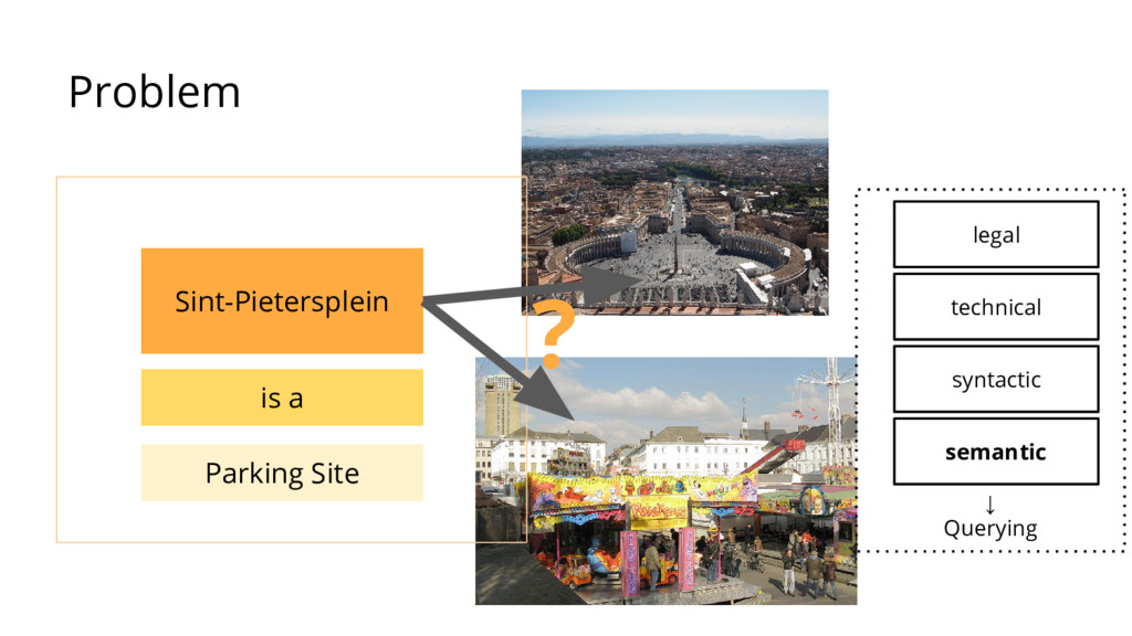 Problem Sint-Pietersplein is a Parking Site ? ↓...