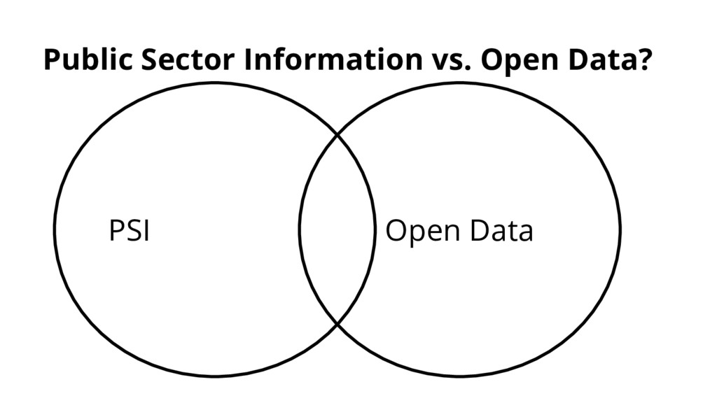 Public Sector Information vs. Open Data? PSI Op...