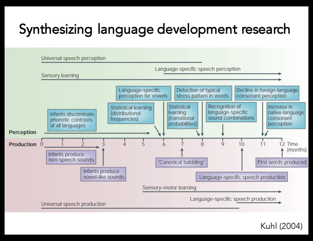 Synthesizing language development research Kuhl...