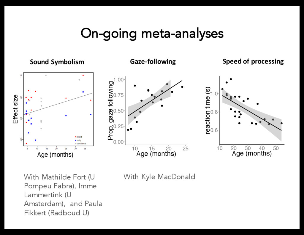 On-going meta-analyses Speed of processing ● ● ...