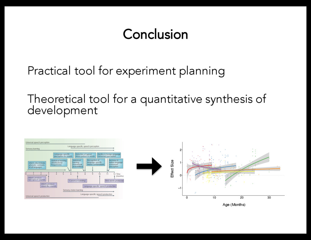 Conclusion Practical tool for experiment planni...