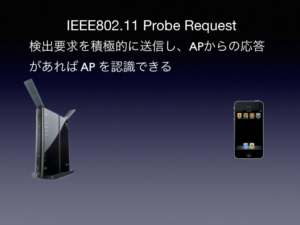 ݕग़ཁٻΛੵۃతʹૹ৴͠ɺAP͔ΒͷԠ ͕͋Ε AP ΛࣝͰ͖Δ IEEE802.11 ...