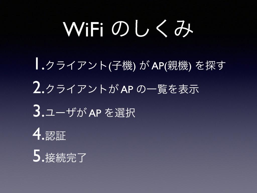 WiFi ͷ͘͠Έ 1.ΫϥΠΞϯτ(ࢠػ) ͕ AP(ػ) Λ୳͢ 2.ΫϥΠΞϯτ͕ A...