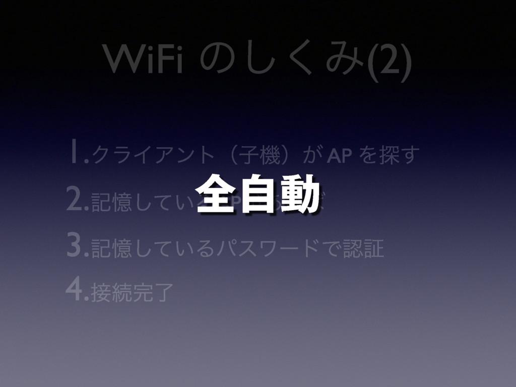 WiFi ͷ͘͠Έ(2) 1.ΫϥΠΞϯτʢࢠػʣ͕ AP Λ୳͢ 2.هԱ͍ͯ͠ΔAP͕͋Ε...