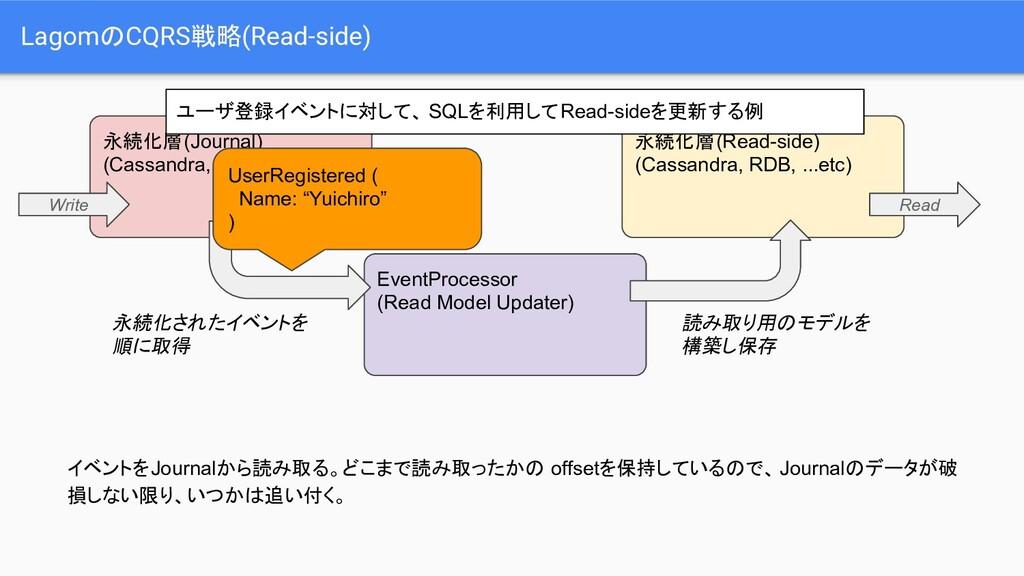 LagomのCQRS戦略(Read-side) 永続化層(Journal) (Cassandr...