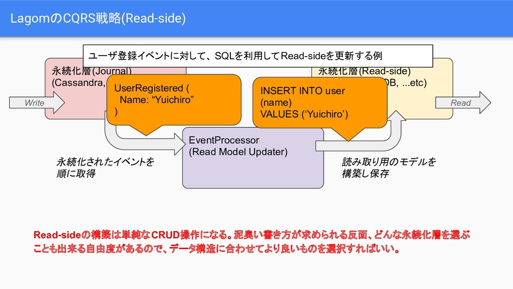 LagomのCQRS戦略(Read-side) Read-sideの構築は単純なCRUD操作に...
