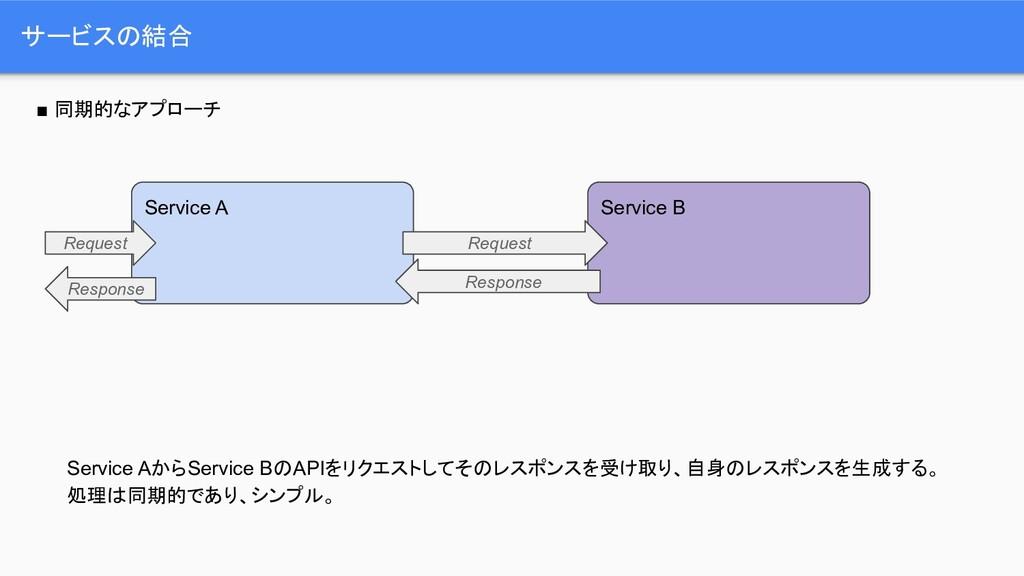 サービスの結合 Service AからService BのAPIをリクエストしてそのレスポンス...