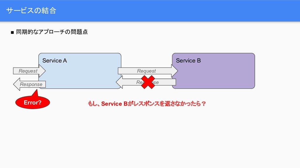 サービスの結合 Service A Service B Request Request ■ 同...