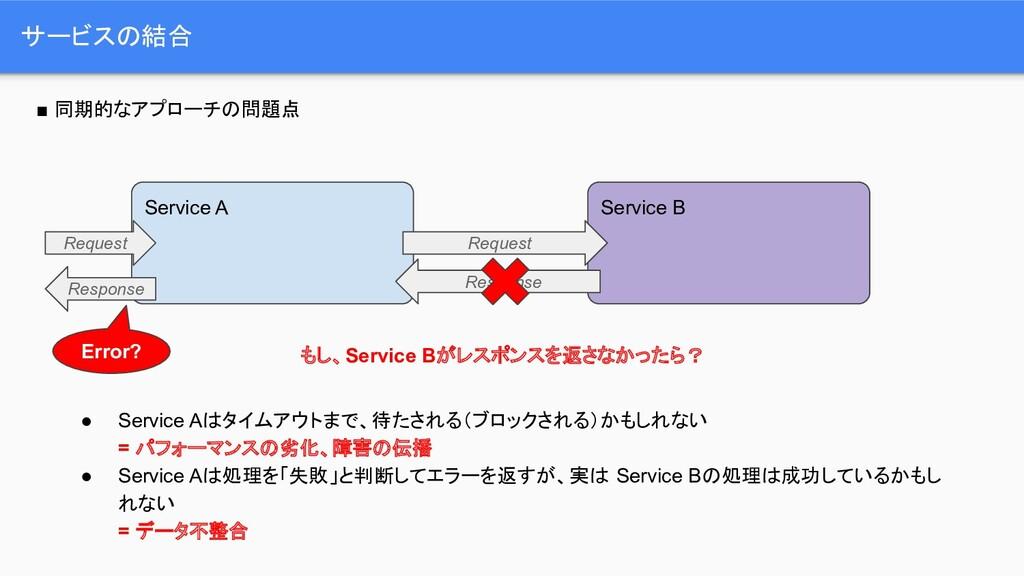 サービスの結合 ● Service Aはタイムアウトまで、待たされる(ブロックされる)かもしれ...