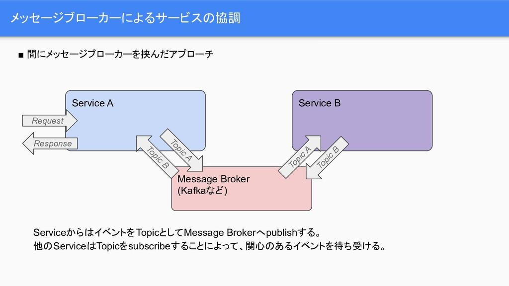 メッセージブローカーによるサービスの協調 ServiceからはイベントをTopicとしてMes...