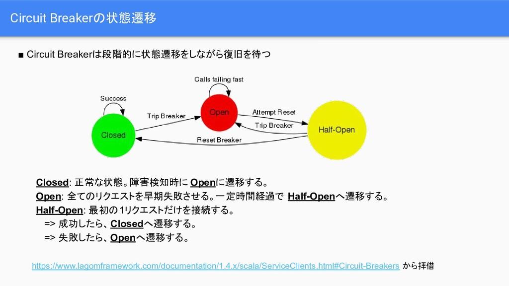 Circuit Breakerの状態遷移 ■ Circuit Breakerは段階的に状態遷移...