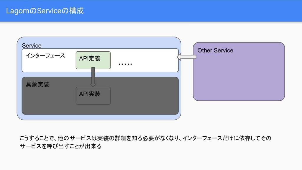 LagomのServiceの構成 Service インターフェース 具象実装 API定義 ・・...