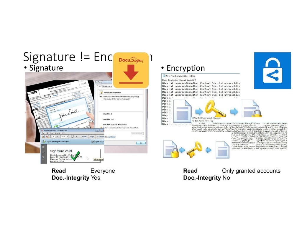 Signature != Encryption • Signature • Encryptio...