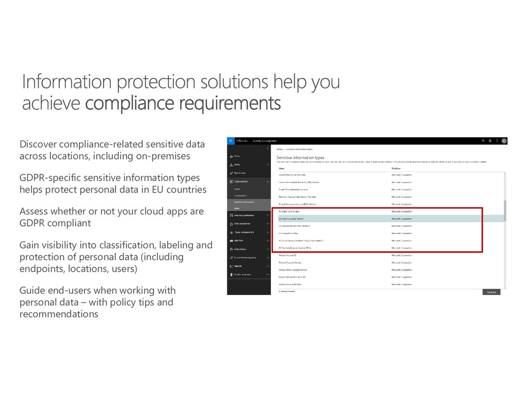 Discover compliance-related sensitive data acro...