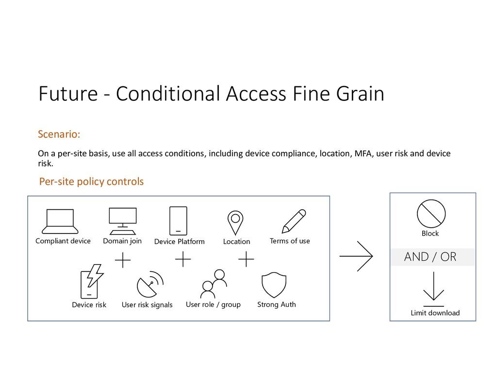 Future - Conditional Access Fine Grain Scenario...