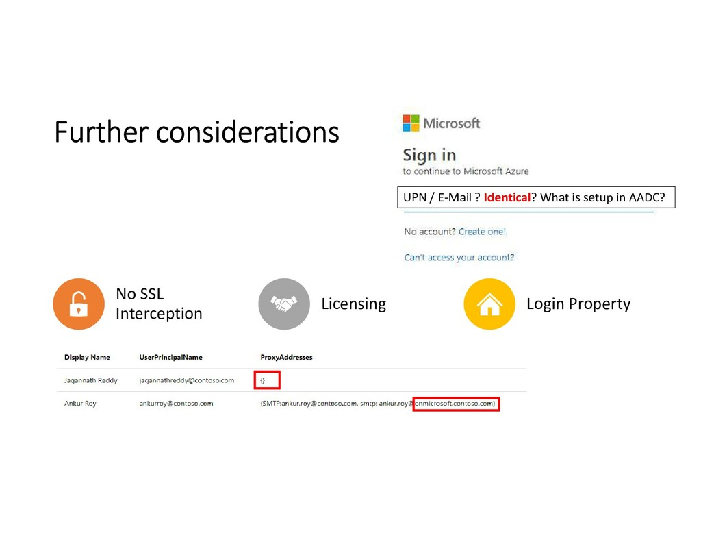 No SSL Interception Licensing Login Property Fu...