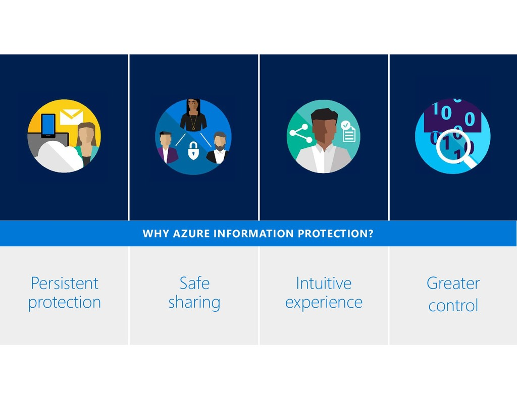 WHY AZURE INFORMATION PROTECTION? Persistent pr...